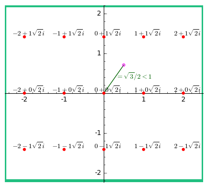 sqrt(-2).png