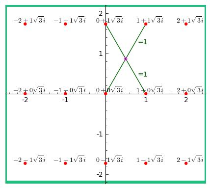 sqrt(-3).png
