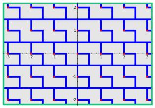 Squares Fundamental 3