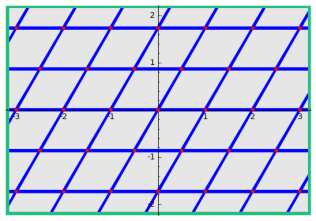 Triangles Fundamental 1