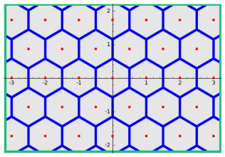 Triangles Fundamental 2