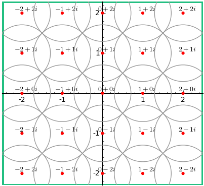 z[i]_circles.png