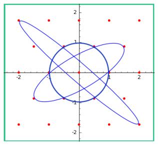 zw_min_circle