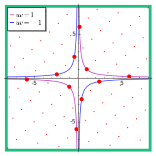 hyperbola3