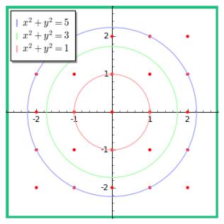 sum_of_squares