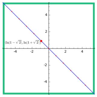 unit_lattice_sqrt(2).png