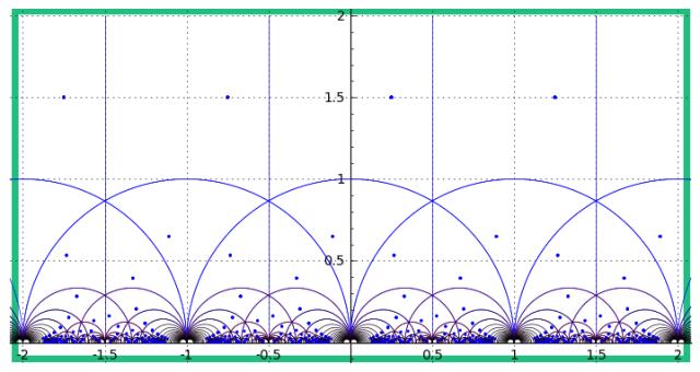 fundamental_hyperbolic.png